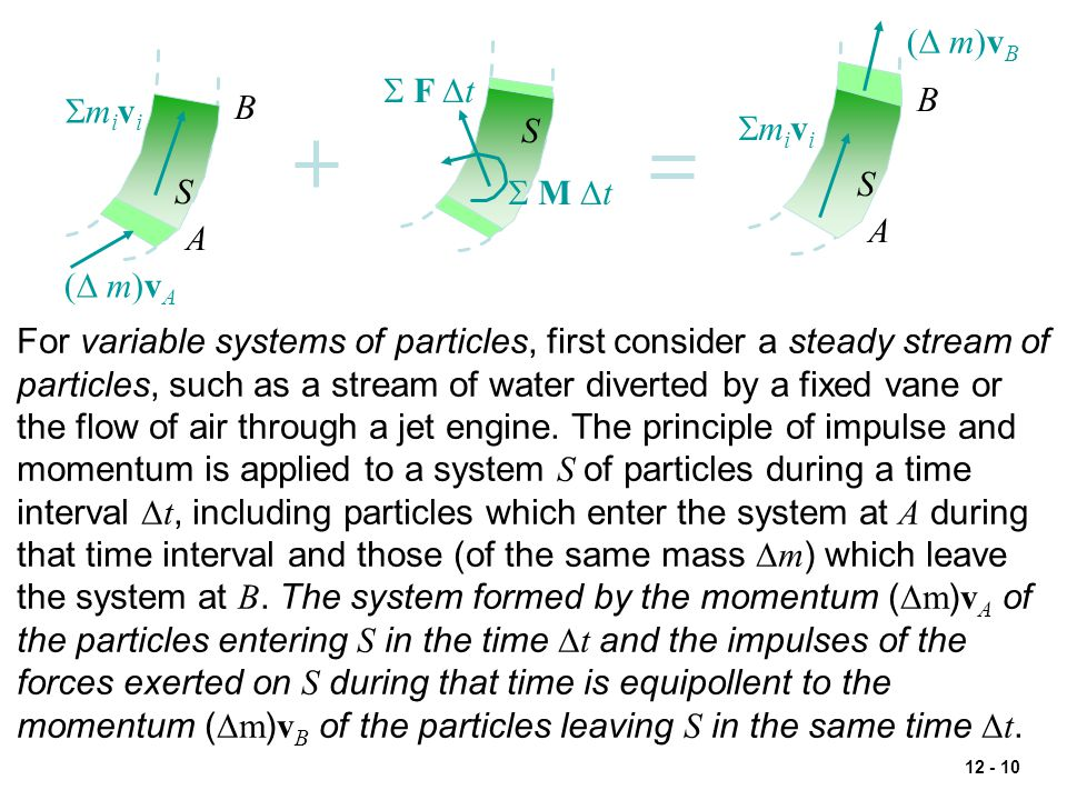 12 - 10 (  m)v A mivimivi A S B (  m)v B mivimivi A S B For variable systems of particles, first consider a steady stream of particles, such a