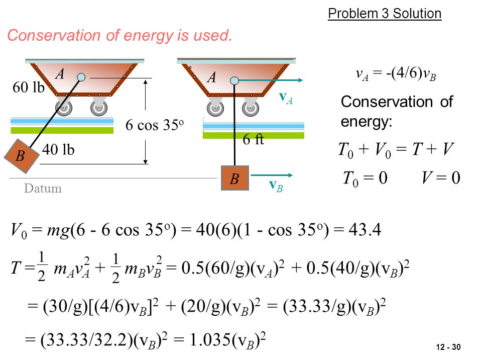 12 - 30 Problem 3 Solution 60 lb 40 lb A B A B vAvA Conservation of energy is used. vBvB v A = -(4/6)v B 6 ft 6 cos 35 o Datum T 0 + V 0 = T + V Conse