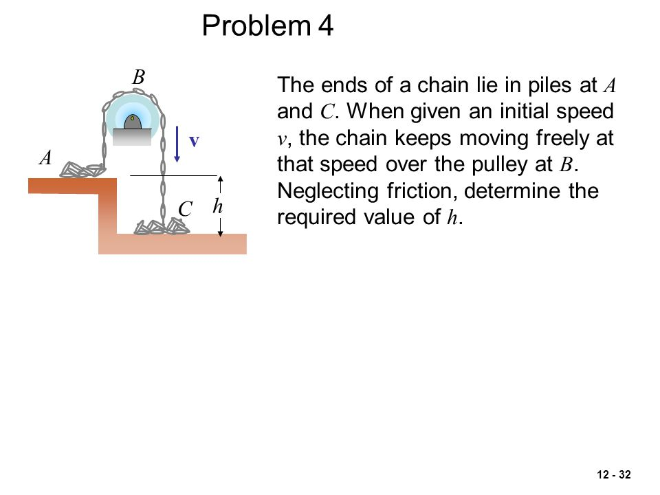 12 - 32 Problem 4 The ends of a chain lie in piles at A and C. When given an initial speed v, the chain keeps moving freely at that speed over the pul