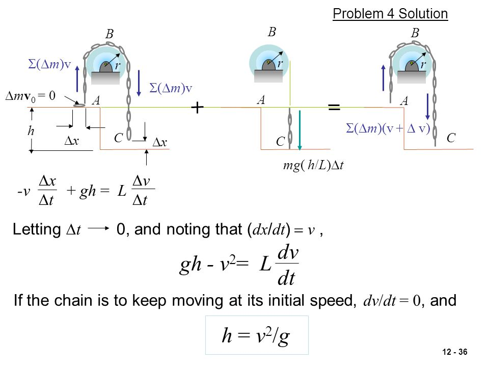12 - 36 Problem 4 Solution A B C h xx xx  (  m)v  mv 0 = 0 r  (  m)v A B C r  (  m)(v +  v) A B C r mg( h/L)  t Letting  t 0, and notin