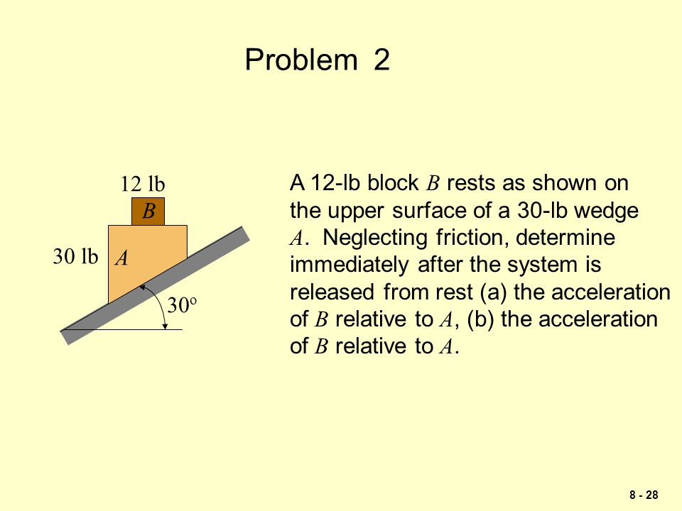 8 - 28 Problem 2 A B 12 lb 30 lb A 12-lb block B rests as shown on the upper surface of a 30-lb wedge A. Neglecting friction, determine immediately af