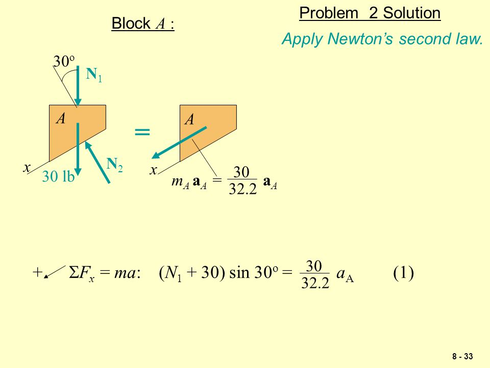 8 - 33 Apply Newton's second law. Problem 2 Solution Block A : A 30 lb A N1N1 N2N2 m A a A = a A 30 32.2 = 30 o x x +  F x = ma: (N 1 + 30) sin 30 o