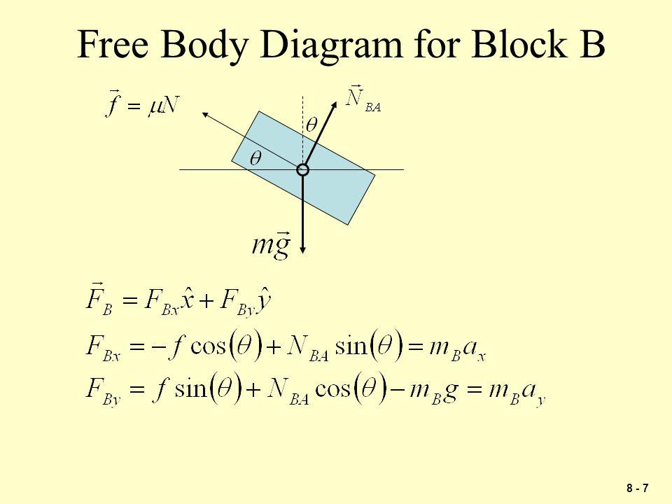 8 - 28 Problem 2 A B 12 lb 30 lb A 12-lb block B rests as shown on the upper surface of a 30-lb wedge A.