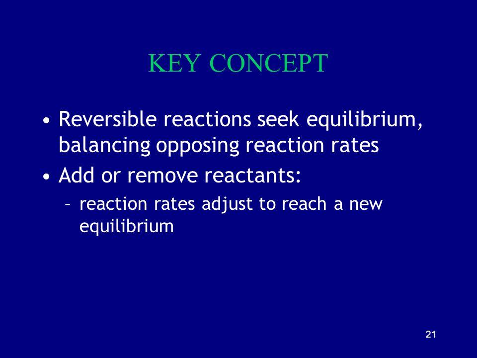 21 KEY CONCEPT Reversible reactions seek equilibrium, balancing opposing reaction rates Add or remove reactants: –reaction rates adjust to reach a new