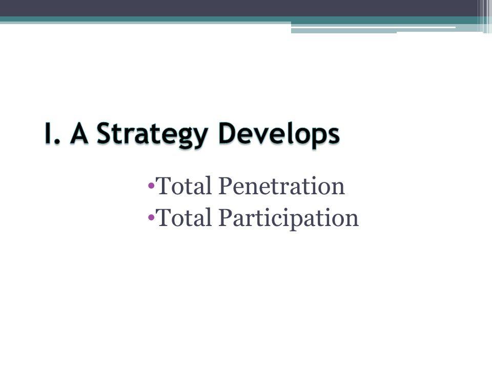Total Penetration Total Participation