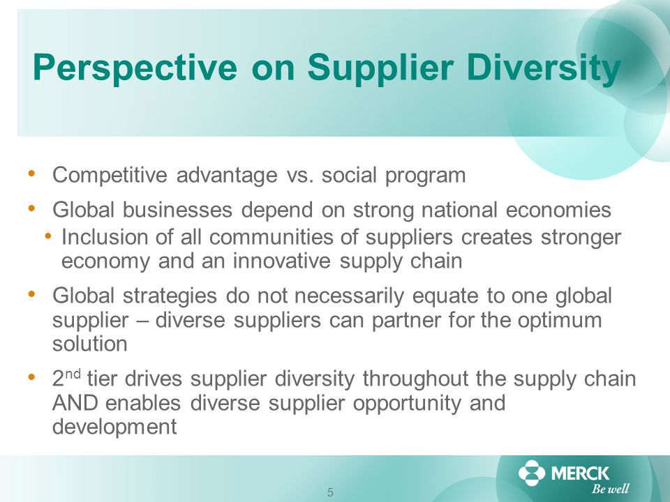 5 Perspective on Supplier Diversity Competitive advantage vs. social program Global businesses depend on strong national economies Inclusion of all co