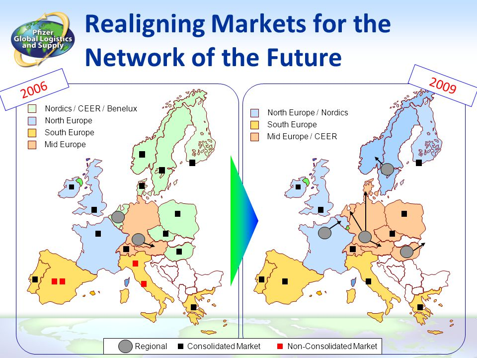 Realigning Markets for the Network of the Future