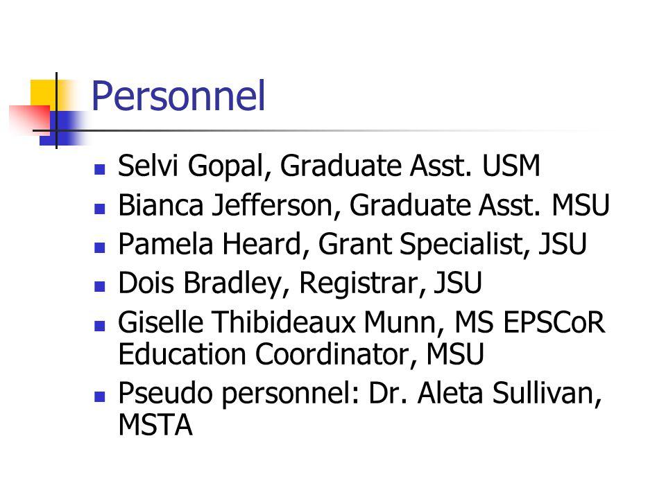 Personnel Selvi Gopal, Graduate Asst. USM Bianca Jefferson, Graduate Asst. MSU Pamela Heard, Grant Specialist, JSU Dois Bradley, Registrar, JSU Gisell
