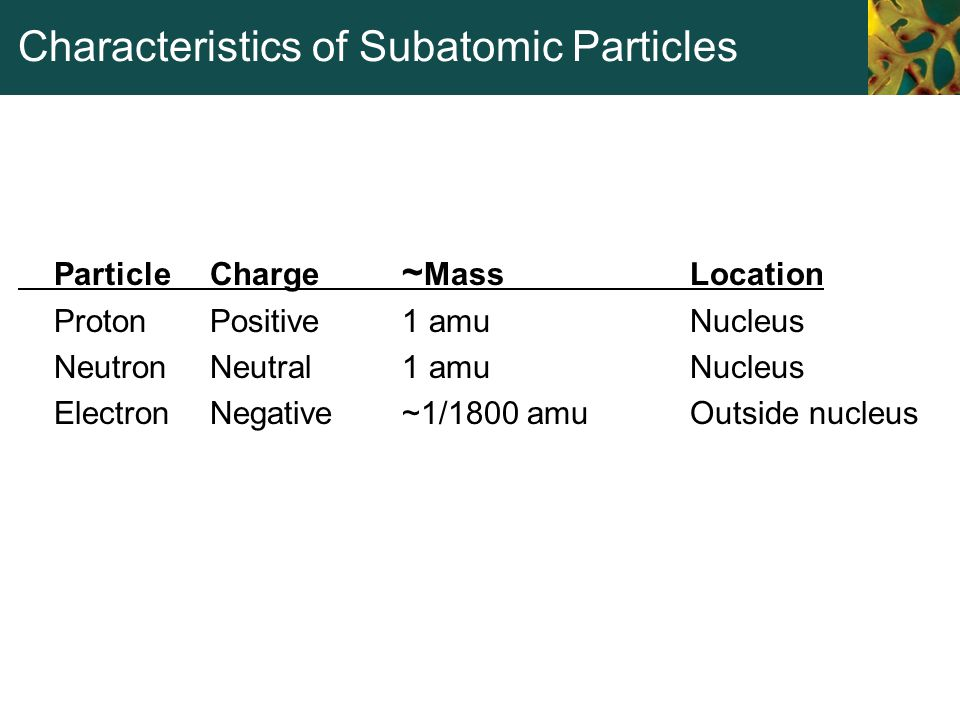 Characteristics of Subatomic Particles Particle Charge ~ Mass Location Proton Positive 1 amu Nucleus Neutron Neutral 1 amu Nucleus Electron Negative ~