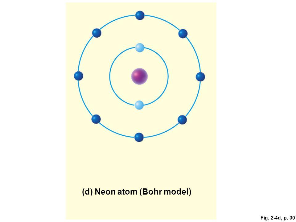 Fig. 2-4d, p. 30 (d) Neon atom (Bohr model)