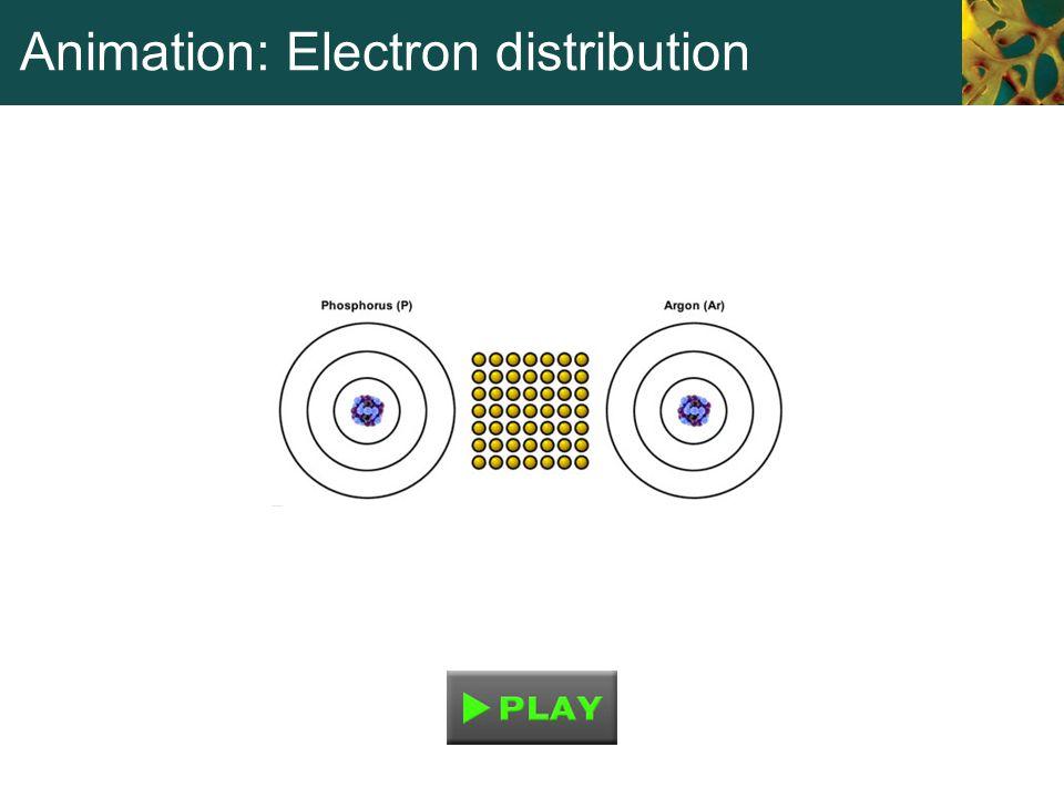 Animation: Electron distribution