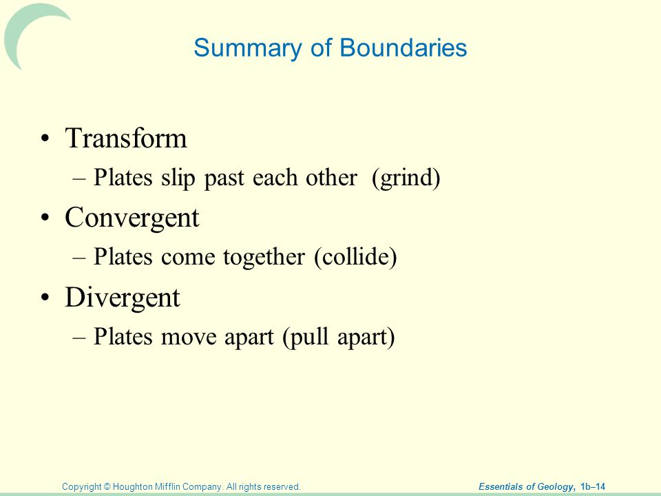 Copyright © Houghton Mifflin Company. All rights reserved. Essentials of Geology, 1b–14 Summary of Boundaries Transform –Plates slip past each other (