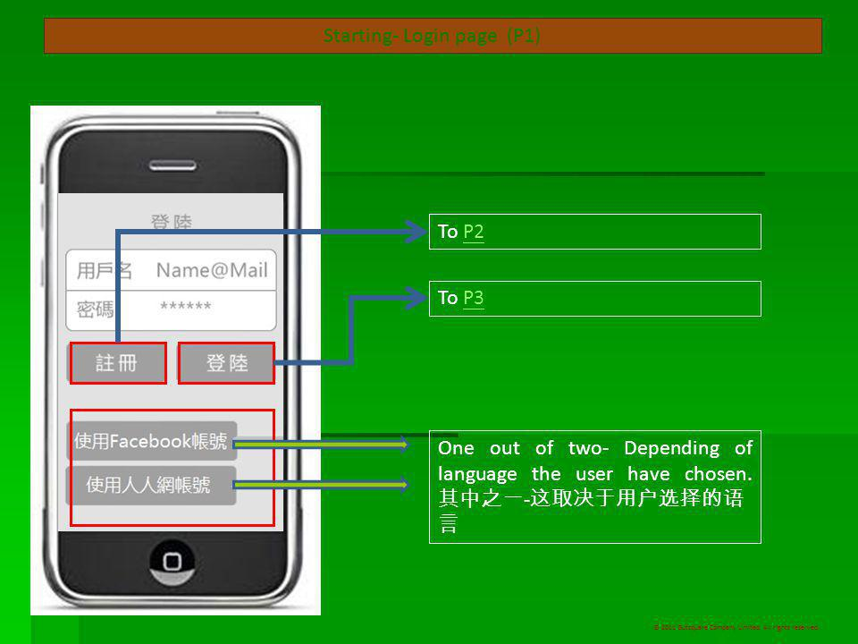 Interface- Events/Create (P17B) 创建活动 © 2011 Gutzquare Company Limited.