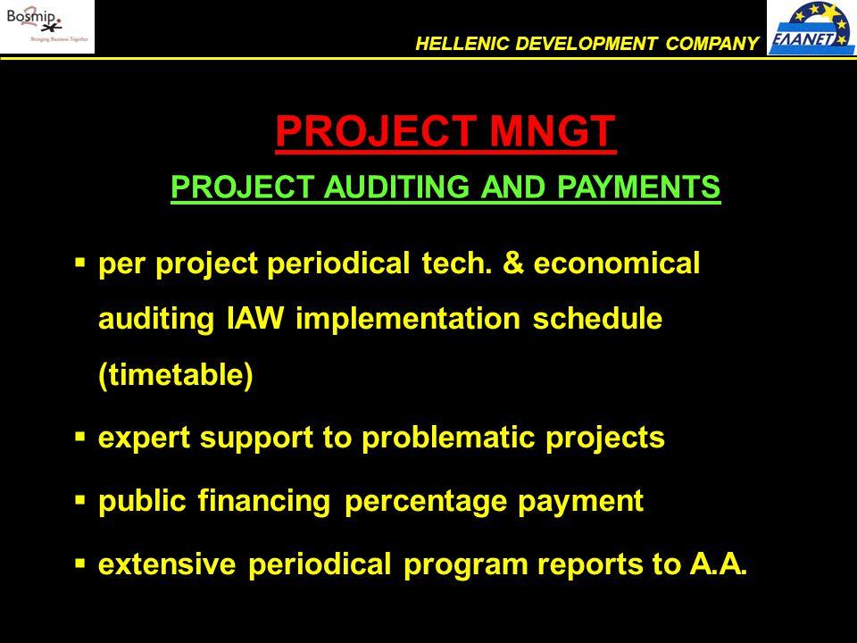  per project periodical tech.