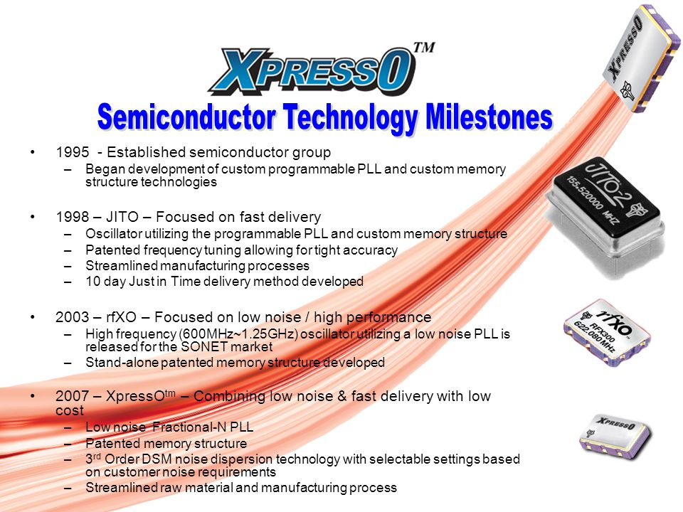 1995 - Established semiconductor group –Began development of custom programmable PLL and custom memory structure technologies 1998 – JITO – Focused on