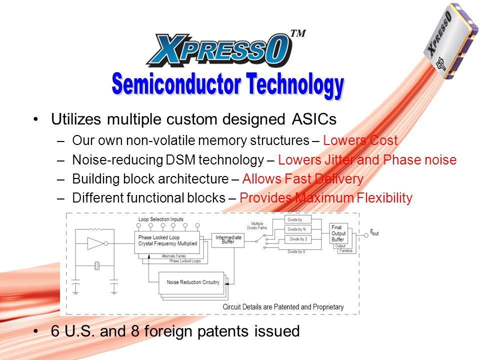 Utilizes multiple custom designed ASICs –Our own non-volatile memory structures – Lowers Cost –Noise-reducing DSM technology – Lowers Jitter and Phase noise –Building block architecture – Allows Fast Delivery –Different functional blocks – Provides Maximum Flexibility 6 U.S.