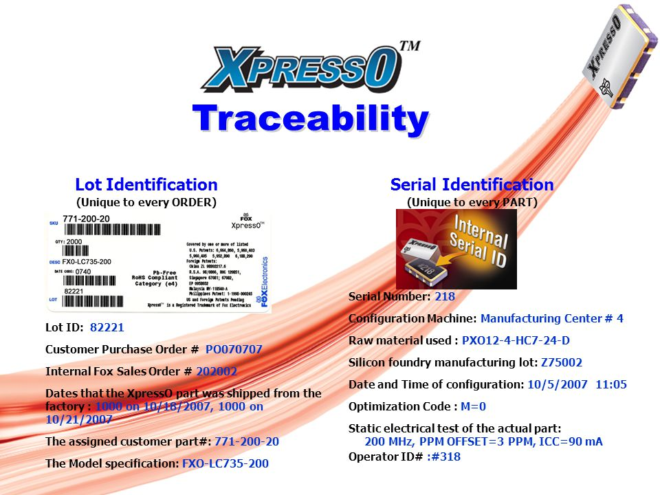 Serial Identification (Unique to every PART) Lot Identification (Unique to every ORDER) Lot ID: 82221 Customer Purchase Order # PO070707 Internal Fox Sales Order # 202002 Dates that the XpressO part was shipped from the factory : 1000 on 10/18/2007, 1000 on 10/21/2007 The assigned customer part#: 771-200-20 The Model specification: FXO-LC735-200 Serial Number: 218 Configuration Machine: Manufacturing Center # 4 Raw material used : PXO12-4-HC7-24-D Silicon foundry manufacturing lot: Z75002 Date and Time of configuration: 10/5/2007 11:05 Optimization Code : M=0 Static electrical test of the actual part: 200 MHz, PPM OFFSET=3 PPM, ICC=90 mA Operator ID# :#318