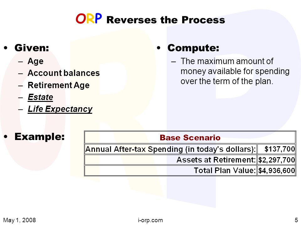 May 1, 2008i-orp.com5 ORP Reverses the Process Given: –Age –Account balances –Retirement Age –Estate –Life Expectancy Example: Compute: – The maximum amount of money available for spending over the term of the plan.