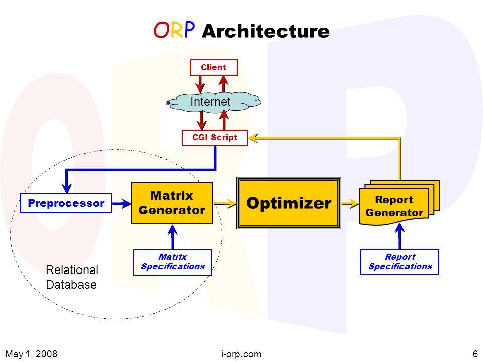 May 1, 2008i-orp.com6 Relational Database ORP Architecture Client Preprocessor Matrix Generator Optimizer Matrix Specifications Report Specifications Report Generator Internet CGI Script