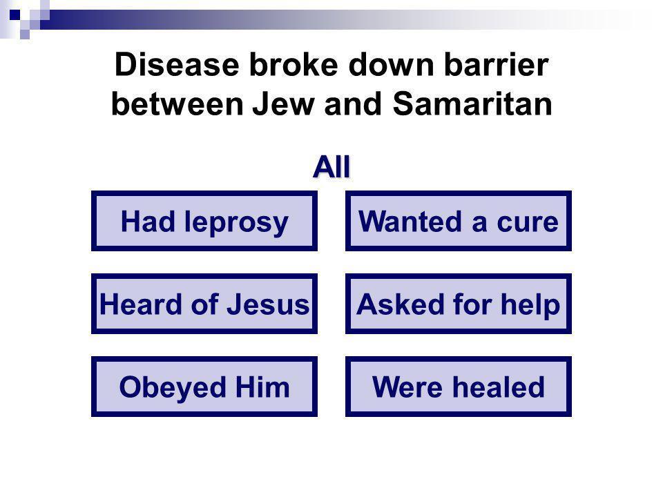Lepers 1.Stood afar off (12). Lv.13:45-46 2. Addressed Jesus as Master (13) 3.