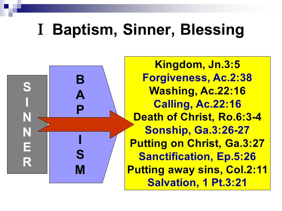 I Baptism, Sinner, Blessing BAPTISMBAPTISM SINNERSINNER Kingdom, Jn.3:5 Forgiveness, Ac.2:38 Washing, Ac.22:16 Calling, Ac.22:16 Death of Christ, Ro.6:3-4 Sonship, Ga.3:26-27 Putting on Christ, Ga.3:27 Sanctification, Ep.5:26 Putting away sins, Col.2:11 Salvation, 1 Pt.3:21