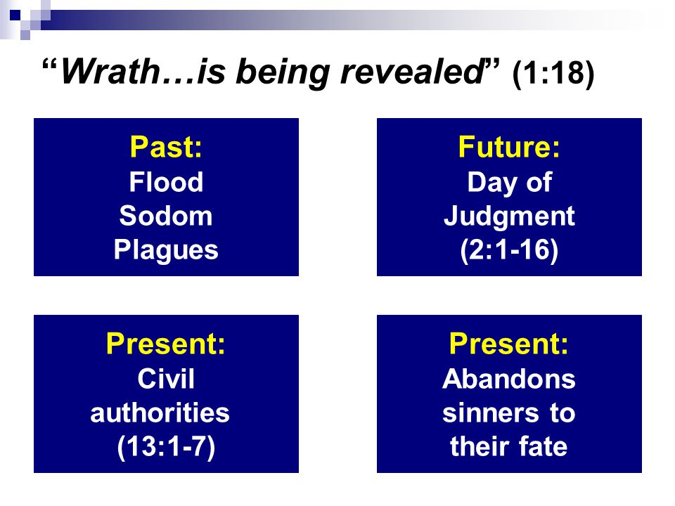 Wrath…is being revealed (1:18) Past: Flood Sodom Plagues Present: Civil authorities (13:1-7) Future: Day of Judgment (2:1-16) Present: Abandons sinners to their fate