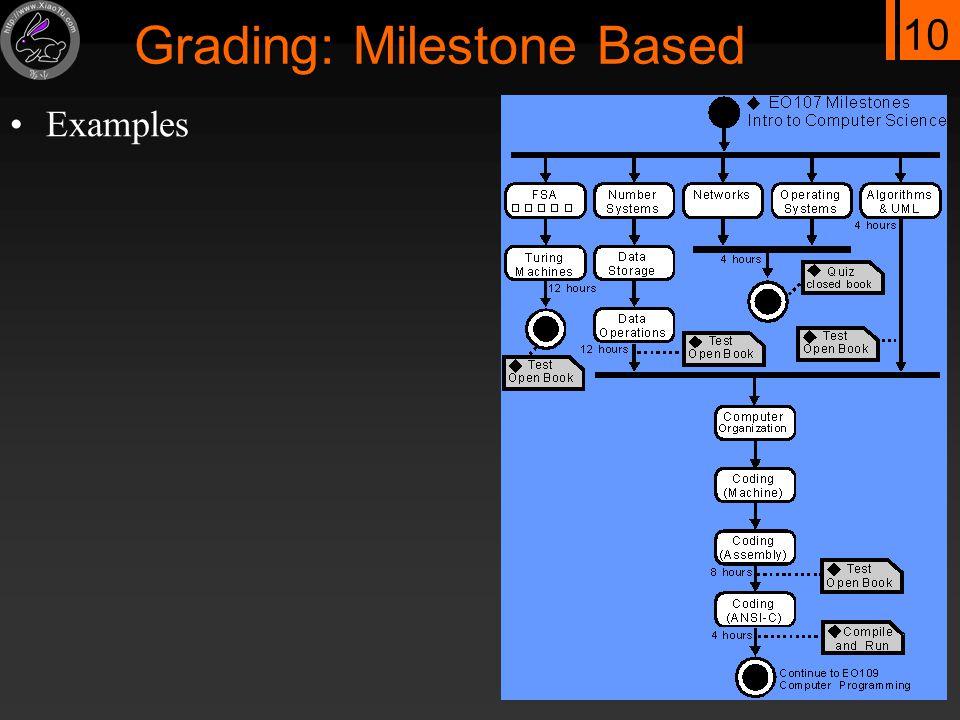 10 Grading: Milestone Based Examples