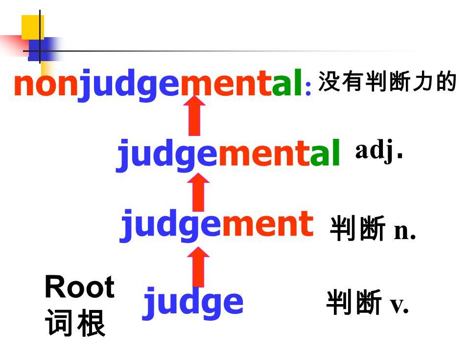 由一个词根加上前缀或后缀构成一 个新的单词,该法是猜测英语单词 的主要方法。 Prefix: dis-, in-, re-, un-, non-,anti-, auto-,micro-,bi-,inter-,mini-,mis-,tele-, Suffix: – able, -al, -an, -ful, -ive, -er, -less, -ist, -ment, -ness, -tion, -is(z)e, -ly, -ish,-en, 派生法 ( Derivation )