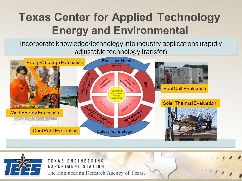 12 Texas Center for Applied Technology Energy and Environmental Incorporate knowledge/technology into industry applications (rapidly adjustable technology transfer) Cool Roof Evaluation Fuel Cell Evaluation Solar Thermal Evaluation Wind Energy Education Energy Storage Evaluation