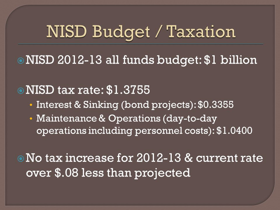  NISD 2012-13 all funds budget: $1 billion  NISD tax rate: $1.3755 Interest & Sinking (bond projects): $0.3355 Maintenance & Operations (day-to-day operations including personnel costs): $1.0400  No tax increase for 2012-13 & current rate over $.08 less than projected