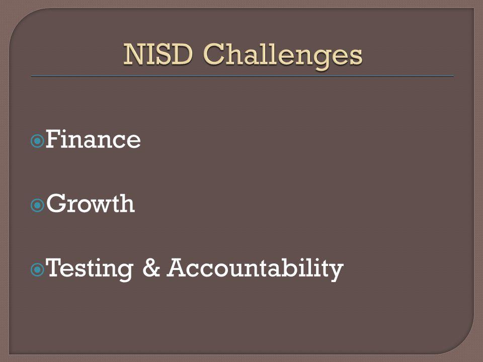  Finance  Growth  Testing & Accountability