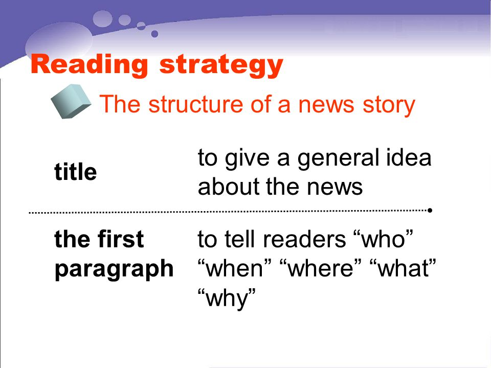 The structure of a news story Reading strategy title the first paragraph to give a general idea about the news to tell readers who when where what why