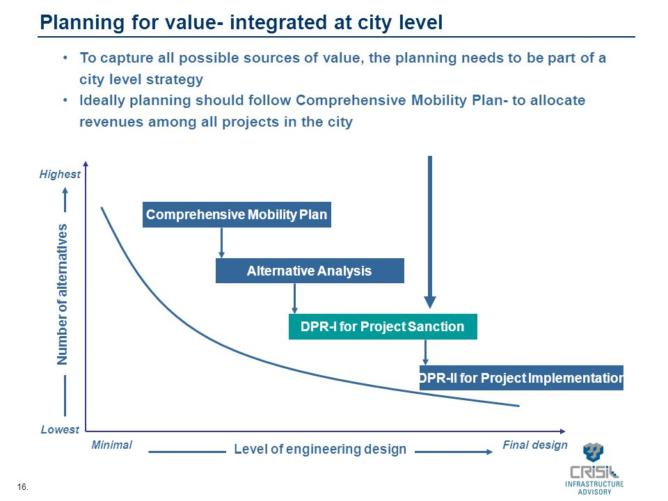 16. Planning for value- integrated at city level To capture all possible sources of value, the planning needs to be part of a city level strategy Idea