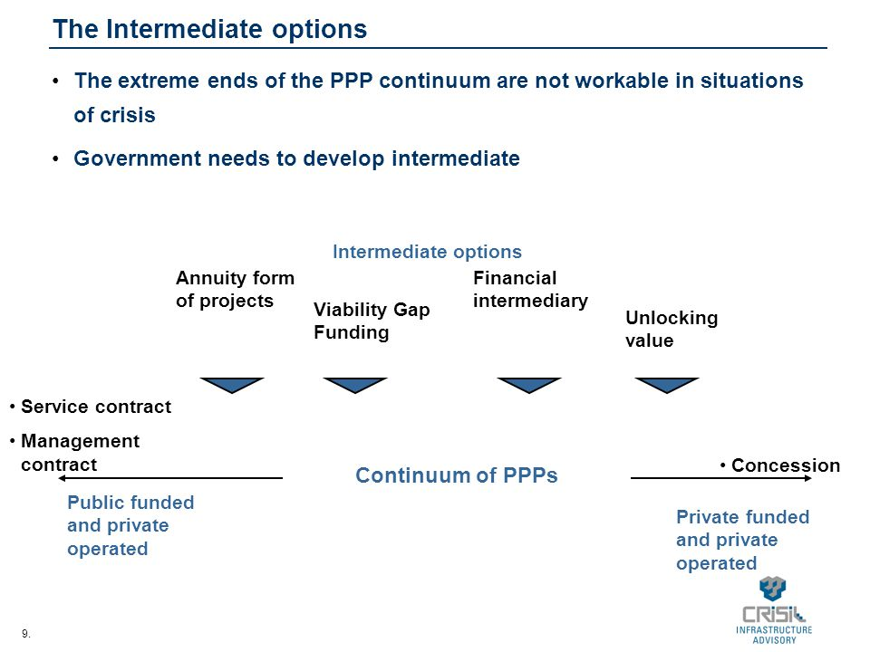 9. The Intermediate options The extreme ends of the PPP continuum are not workable in situations of crisis Government needs to develop intermediate Pu