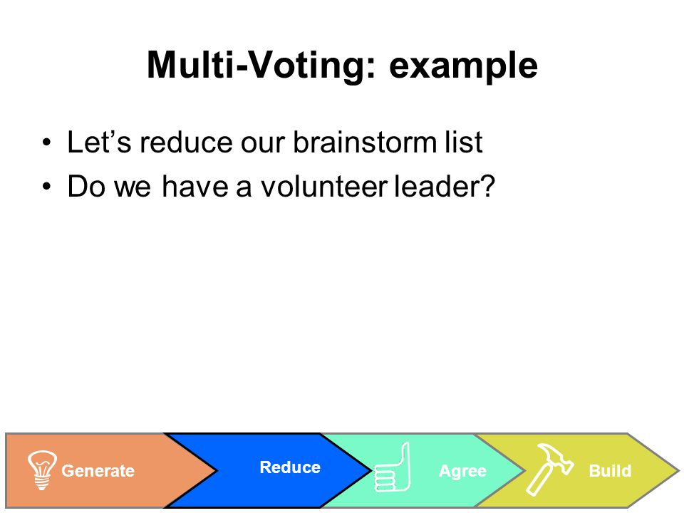AgreeBuildGenerate Reduce Multi-Voting: example Let's reduce our brainstorm list Do we have a volunteer leader