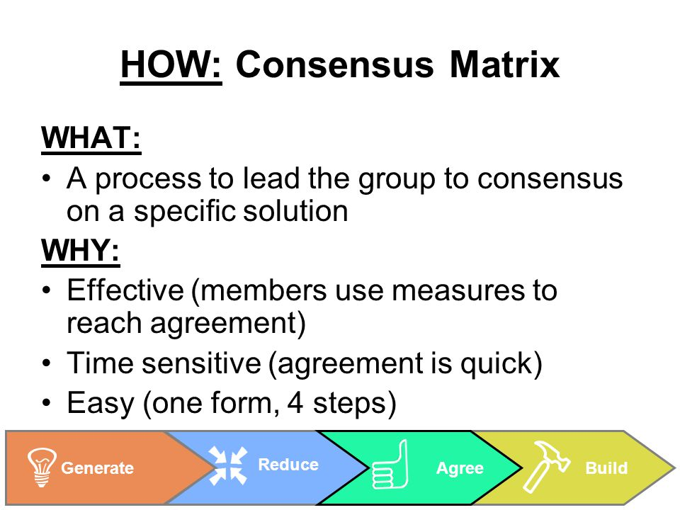 BuildGenerate Reduce Agree HOW: Consensus Matrix WHAT: A process to lead the group to consensus on a specific solution WHY: Effective (members use measures to reach agreement) Time sensitive (agreement is quick) Easy (one form, 4 steps)