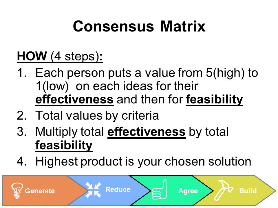 BuildGenerate Reduce Agree Consensus Matrix HOW (4 steps): 1.Each person puts a value from 5(high) to 1(low) on each ideas for their effectiveness and then for feasibility 2.Total values by criteria 3.Multiply total effectiveness by total feasibility 4.Highest product is your chosen solution