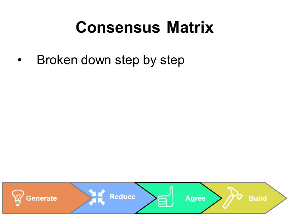 BuildGenerate Reduce Agree Consensus Matrix Broken down step by step