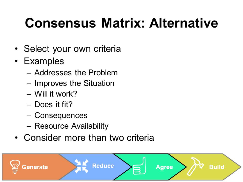 BuildGenerate Reduce Agree Consensus Matrix: Alternative Select your own criteria Examples –Addresses the Problem –Improves the Situation –Will it work.