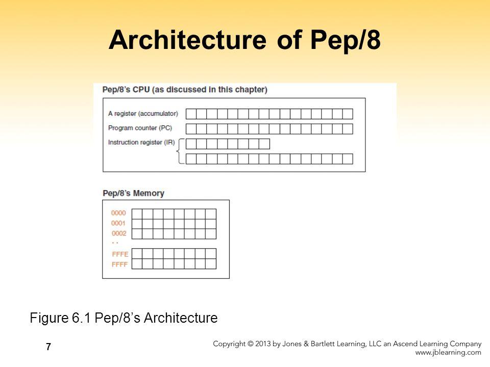 Instruction Format Figure 6.2 Pep/8 Instruction Format 8