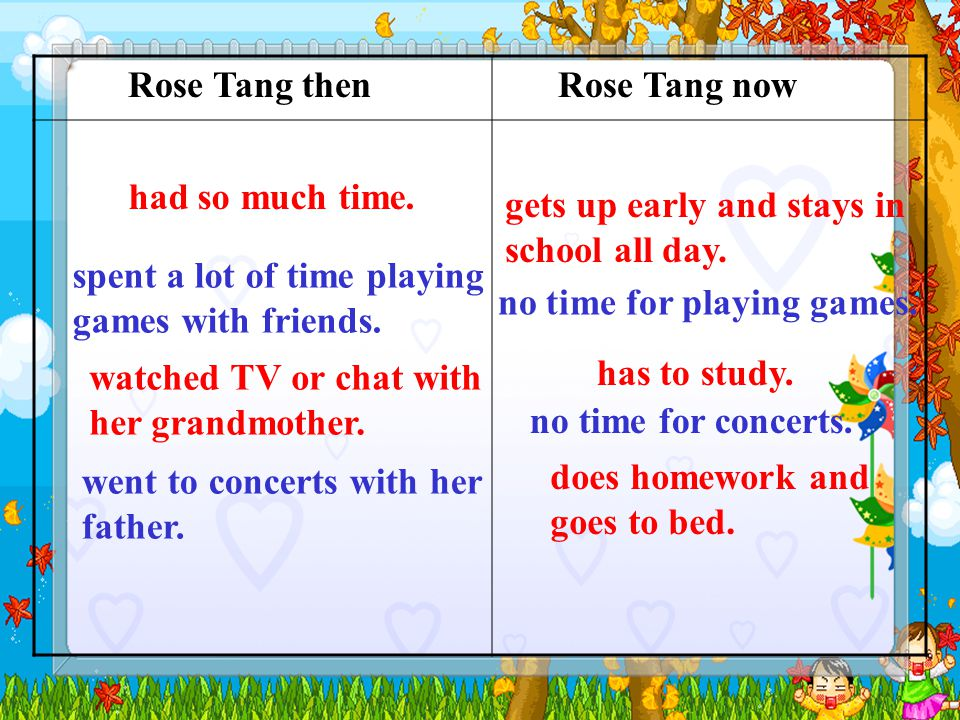 3a Read the story about Rose Tang's problems and then complete the chart. My biggest problem My biggest problem is that I'm too busy. When I was young