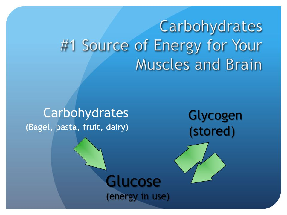 Carbohydrates (Bagel, pasta, fruit, dairy) Glucose (energy in use) Glycogen(stored)