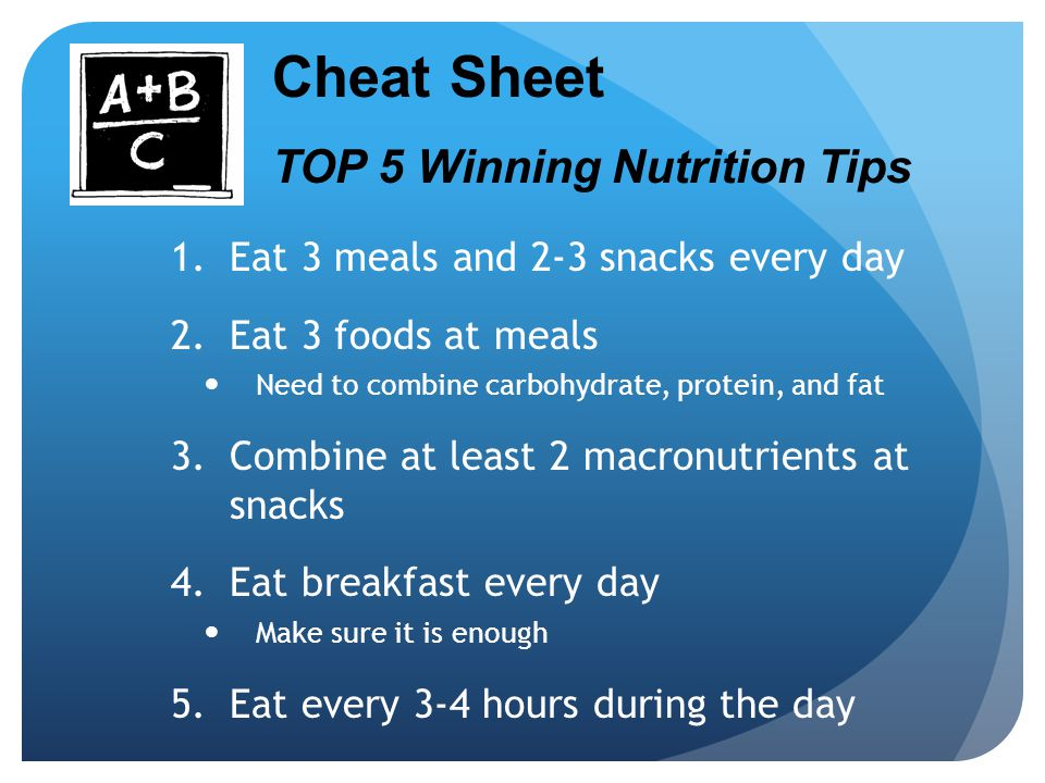 1.Eat 3 meals and 2-3 snacks every day 2.Eat 3 foods at meals Need to combine carbohydrate, protein, and fat 3.Combine at least 2 macronutrients at snacks 4.Eat breakfast every day Make sure it is enough 5.Eat every 3-4 hours during the day Cheat Sheet TOP 5 Winning Nutrition Tips
