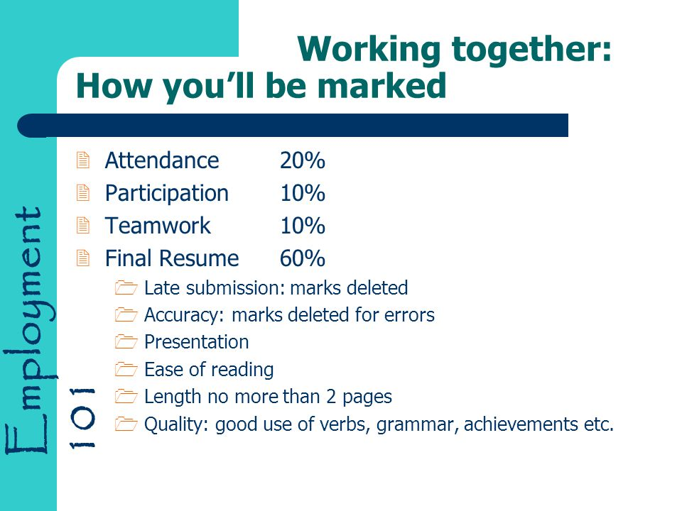 Employment 101 Working together: How you'll be marked 2Attendance20% 2Participation10% 2Teamwork10% 2Final Resume60% 1Late submission: marks deleted 1Accuracy: marks deleted for errors 1Presentation 1Ease of reading 1Length no more than 2 pages 1Quality: good use of verbs, grammar, achievements etc.
