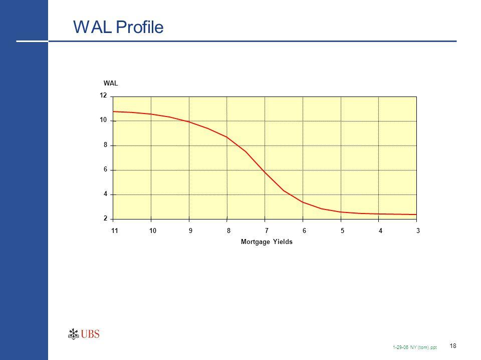 18 1-29-06 NY (tom).ppt WAL Profile 2 4 6 8 10 12 11109876543 Mortgage Yields WAL