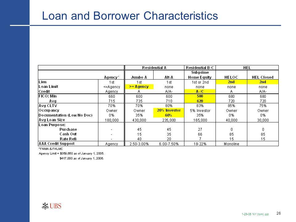26 1-29-06 NY (tom).ppt Loan and Borrower Characteristics