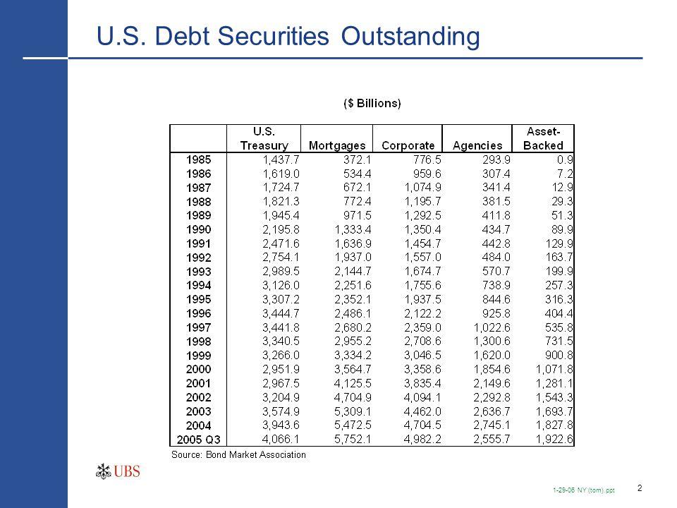 2 1-29-06 NY (tom).ppt U.S. Debt Securities Outstanding