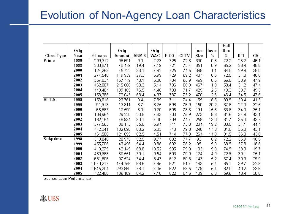 41 1-29-06 NY (tom).ppt Evolution of Non-Agency Loan Characteristics