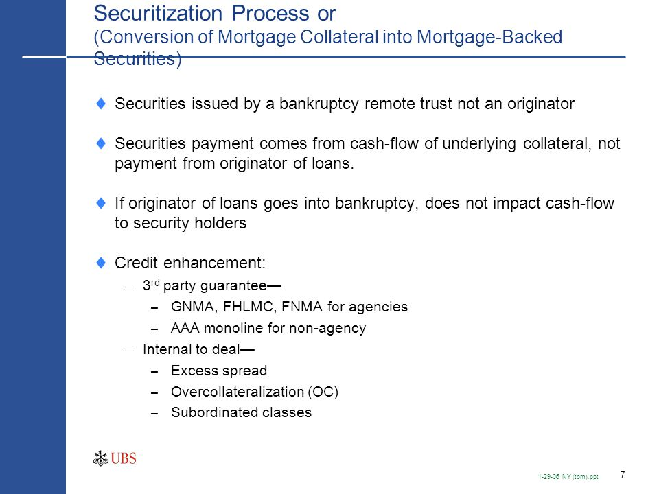 7 1-29-06 NY (tom).ppt Securitization Process or (Conversion of Mortgage Collateral into Mortgage-Backed Securities)  Securities issued by a bankrupt