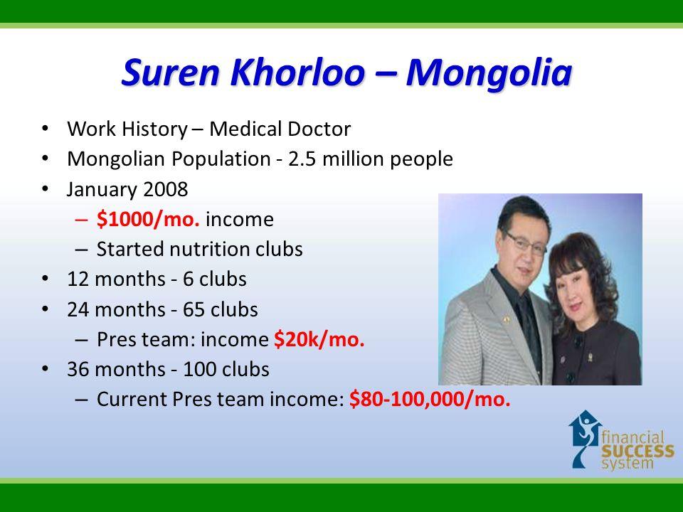 Suren Khorloo – Mongolia Work History – Medical Doctor Mongolian Population - 2.5 million people January 2008 – $1000/mo. income – Started nutrition c